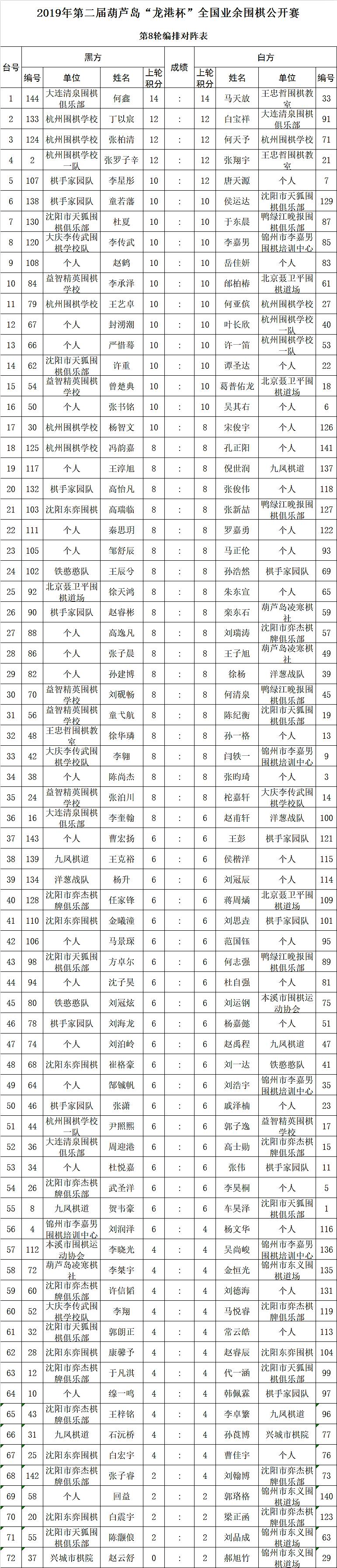 龙港杯第八轮.png
