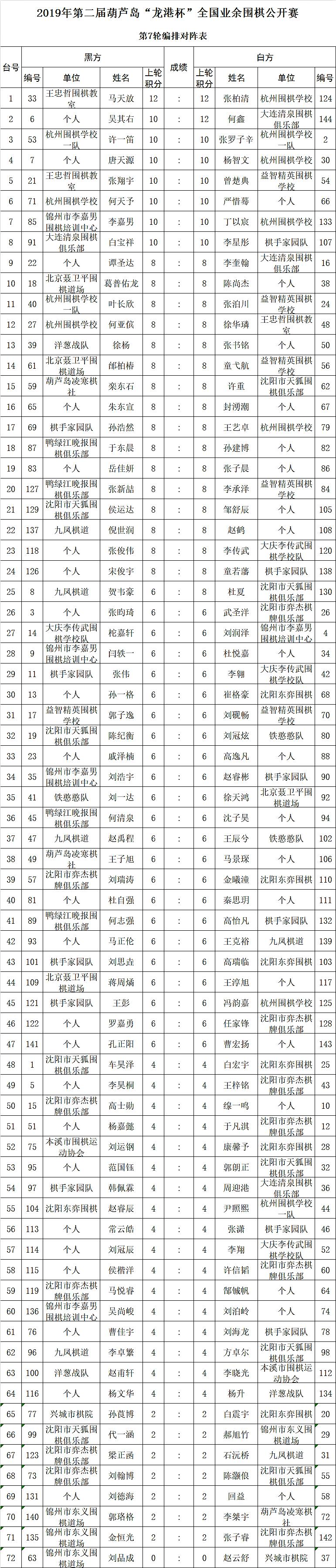 龙港杯第7轮.png