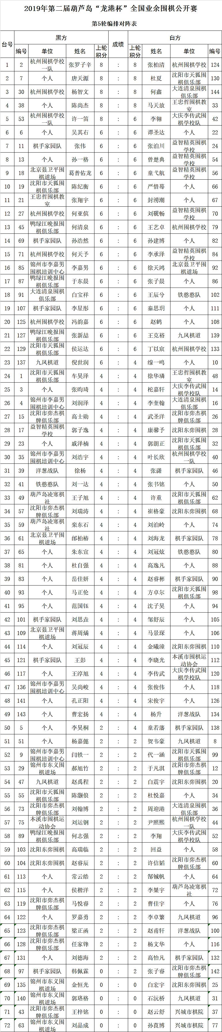 龙港杯第五轮对阵.png